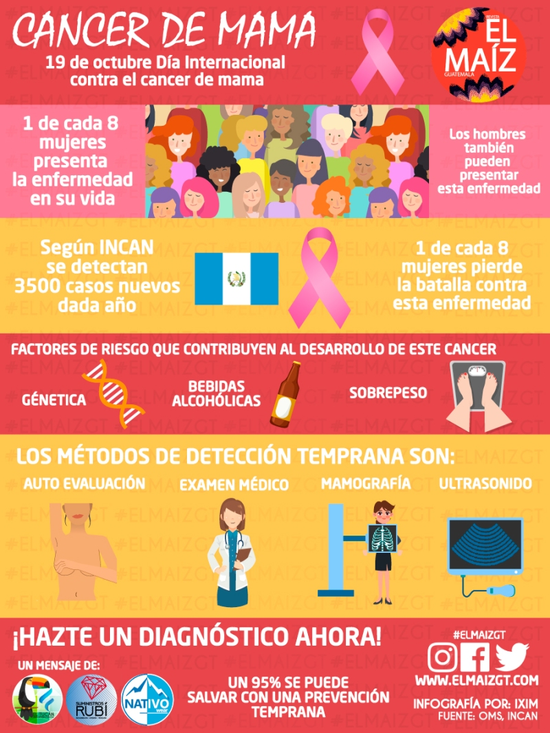 19-de-octubre-contra-el-cancer-de-mama